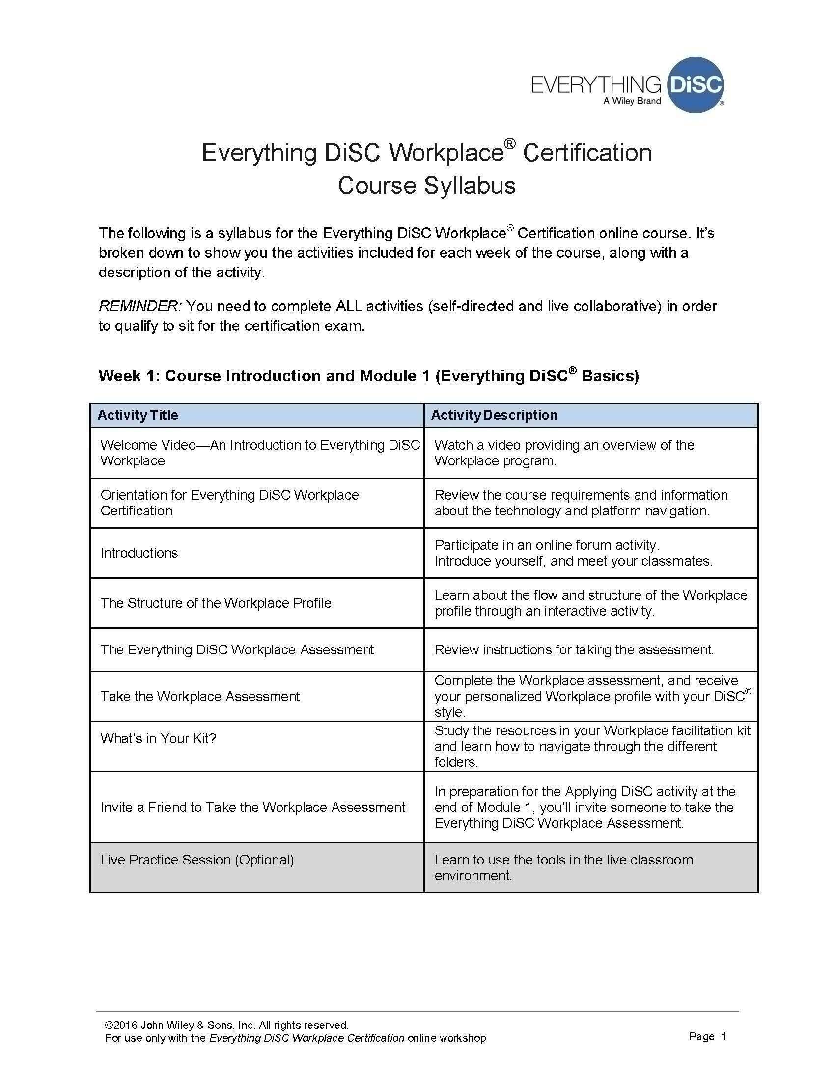 Disc Training Certification For Hr Coach Manager Disc Partners